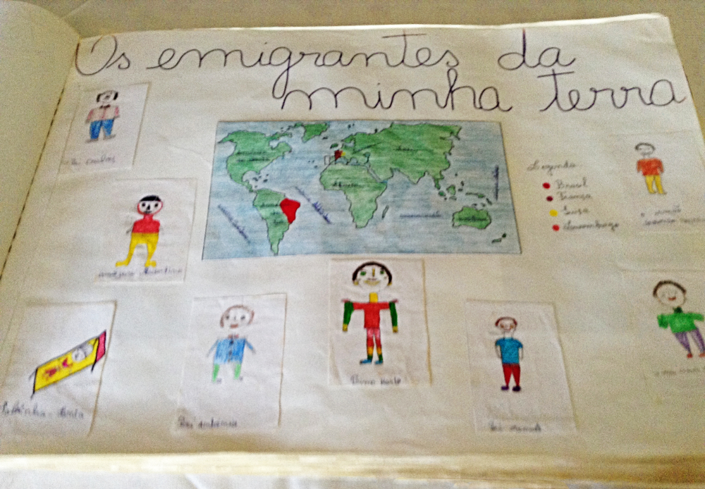 Scrapbook our immigrants page